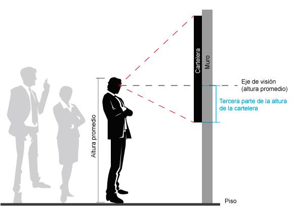Ubicacion-Vertical-Cartelera-1
