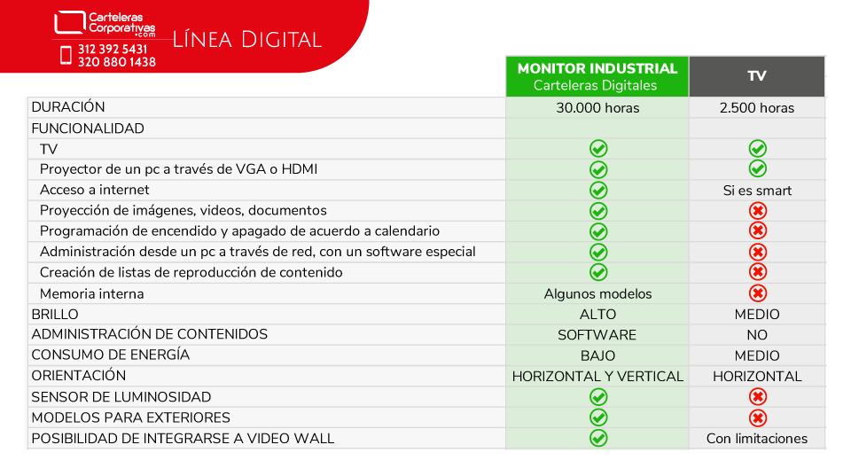 comparativo entre monitor industrial y televisor convencional
