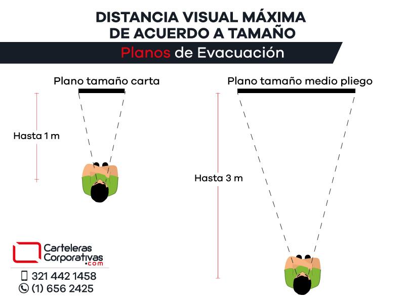 distancia máxima de acuerdo a tamaño para planos de evacuación en colombia