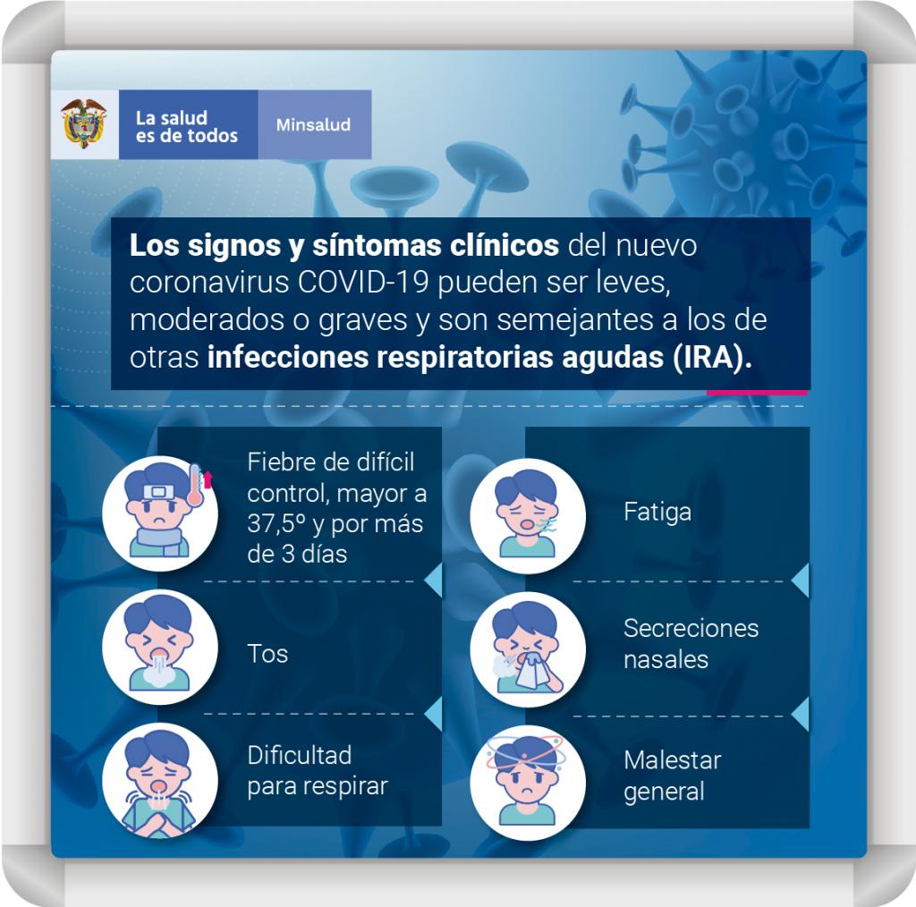 Cartelera signos y síntomas del coronavirus Covid-19