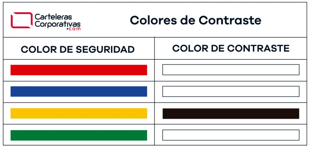 Colores de contraste para señalización