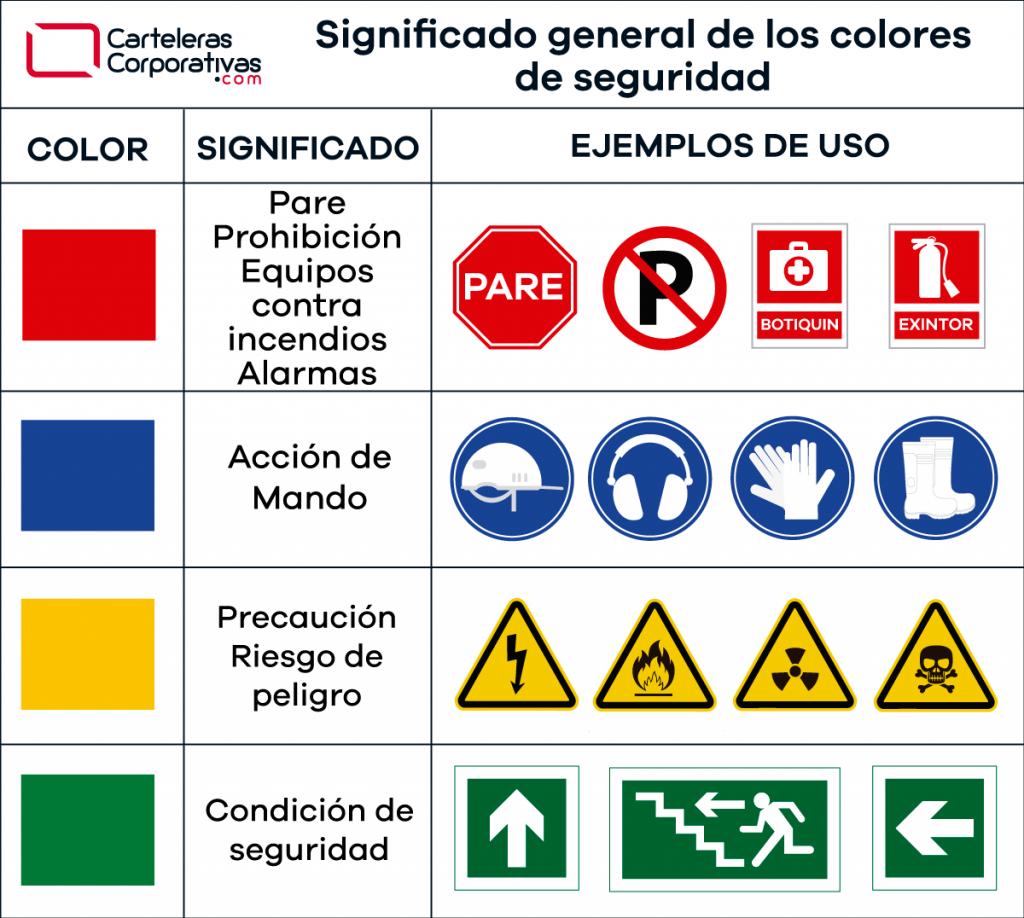 Significado general de los colores de seguridad para la señalización