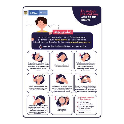 aviso informativo sobre lavado de manos frontal